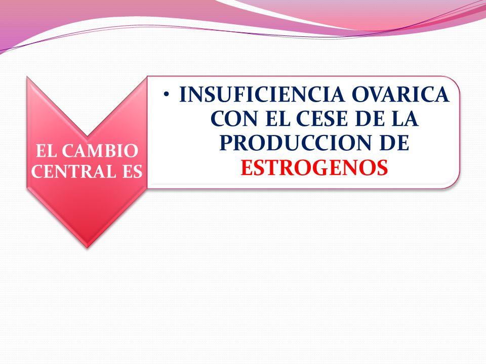 INSUFICIENCIA OVARICA CON EL CESE DE LA PRODUCCION DE ESTROGENOS