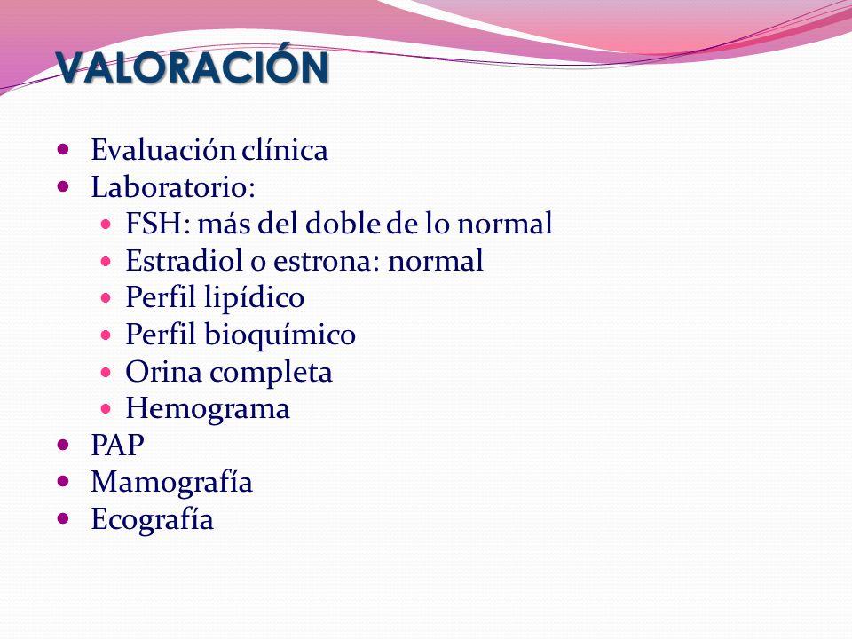 Evaluación clínicaLaboratorio: FSH: más del doble de lo normal. Estradiol o estrona: normal. Perfil lipídico.