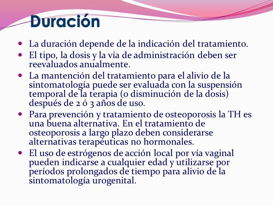 La duración depende de la indicación del tratamiento.