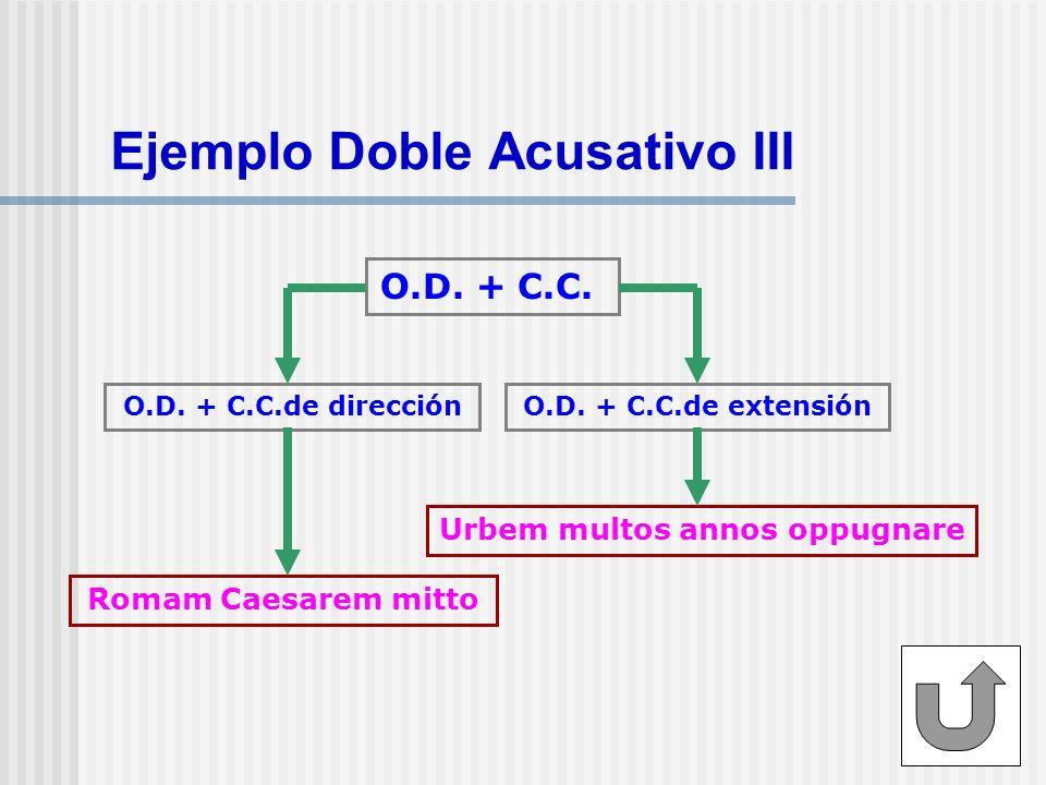 Ejemplo Doble Acusativo III