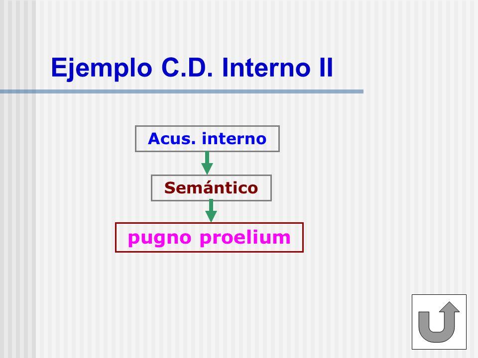 Ejemplo C.D. Interno II Acus. interno Semántico pugno proelium