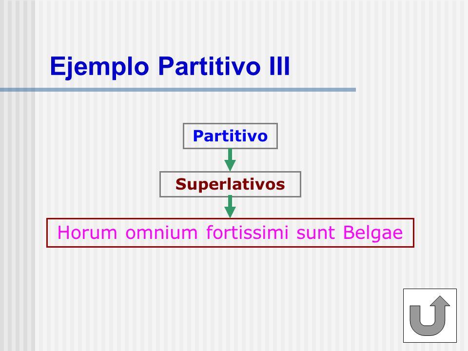 Horum omnium fortissimi sunt Belgae