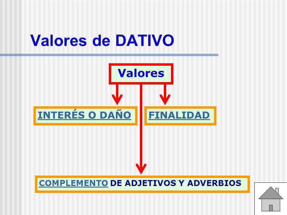 Valores de DATIVO Valores INTERÉS O DAÑO FINALIDAD