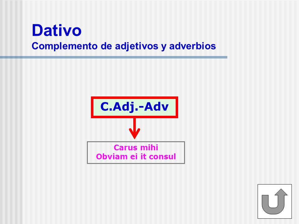 Dativo Complemento de adjetivos y adverbios