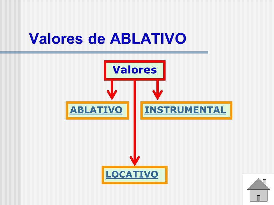 Valores de ABLATIVO Valores ABLATIVO INSTRUMENTAL LOCATIVO
