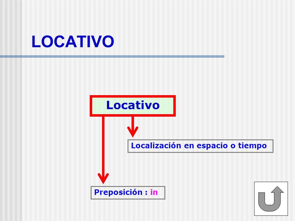 LOCATIVO Locativo Localización en espacio o tiempo Preposición : in