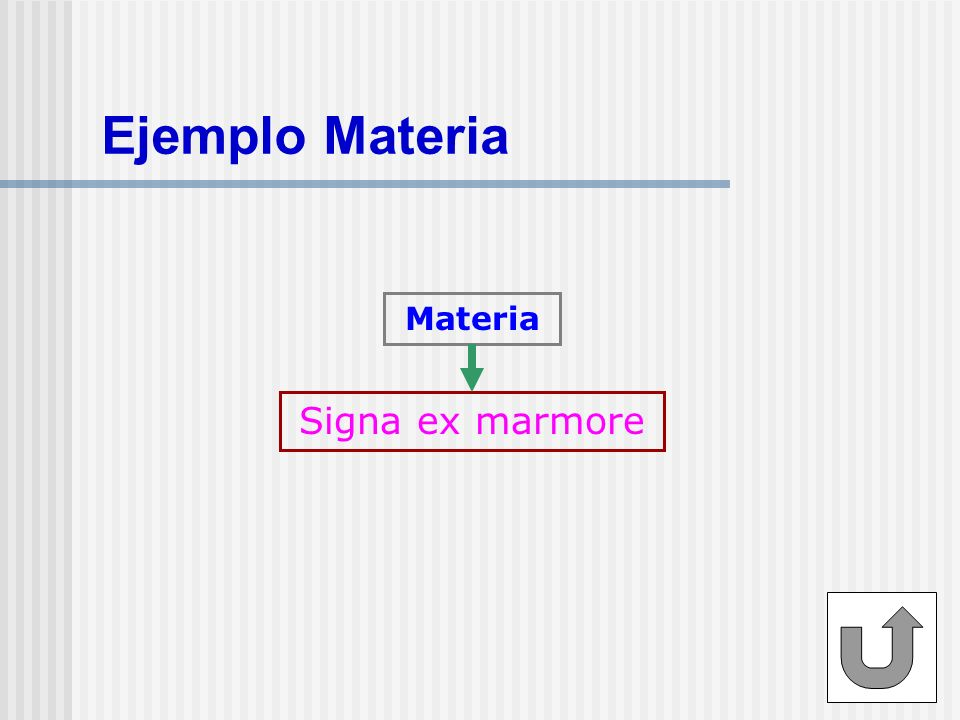 Ejemplo Materia Materia Signa ex marmore