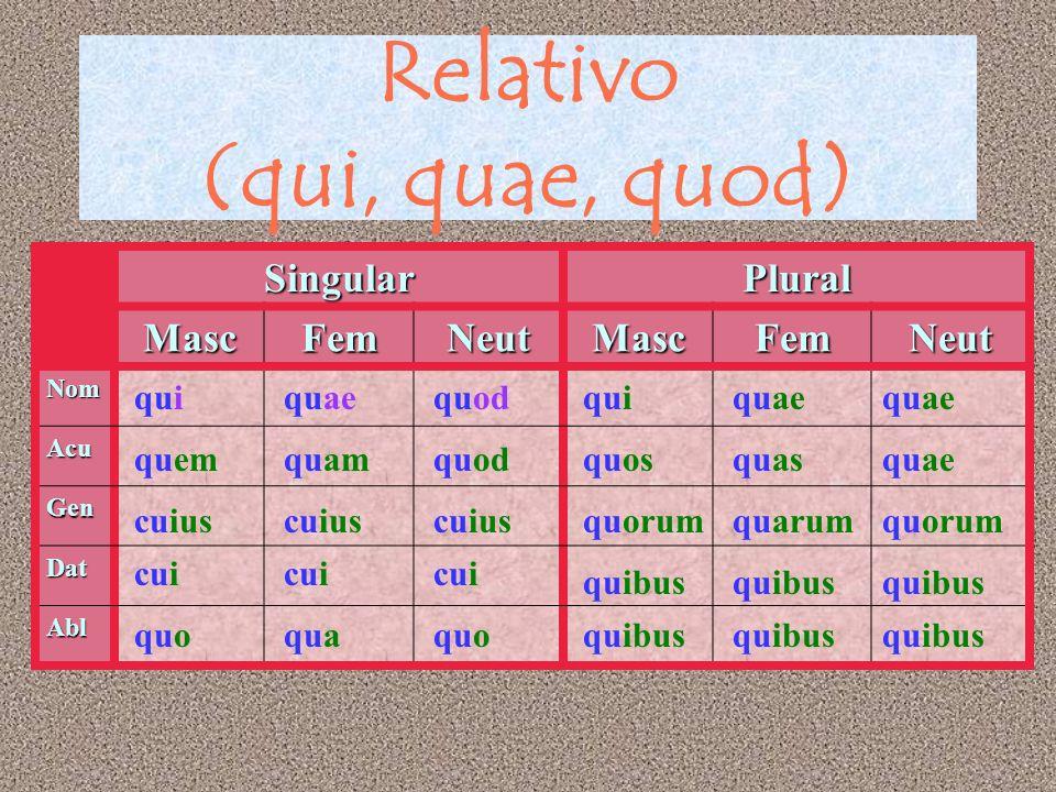 Relativo (qui, quae, quod)