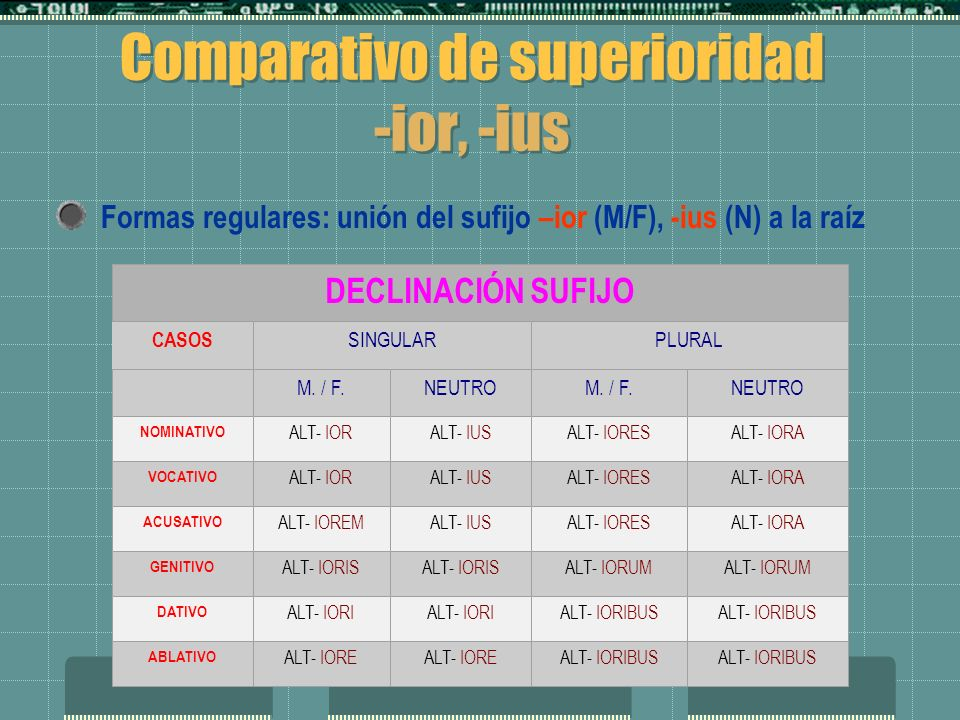 Comparativo de superioridad -ior, -ius