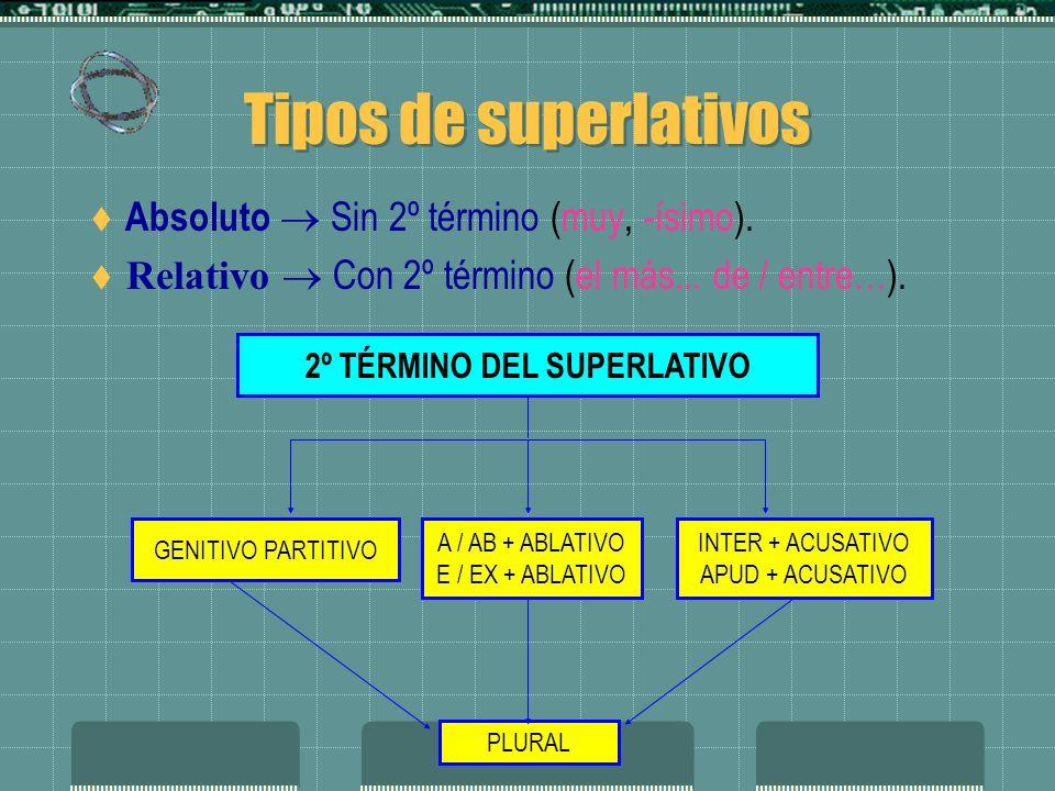 2º TÉRMINO DEL SUPERLATIVO