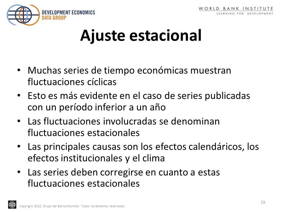 Ajuste estacionalMuchas series de tiempo económicas muestran fluctuaciones cíclicas.