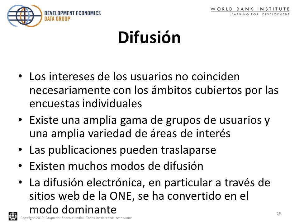 DifusiónLos intereses de los usuarios no coinciden necesariamente con los ámbitos cubiertos por las encuestas individuales.