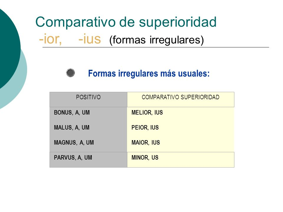 Comparativo de superioridad -ior, -ius (formas irregulares)