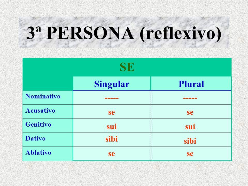 3ª PERSONA (reflexivo) SE Singular Plural ----- ----- se se sui sui