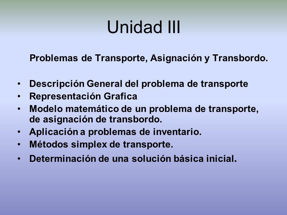 Unidad III Problemas de Transporte, Asignación y Transbordo.