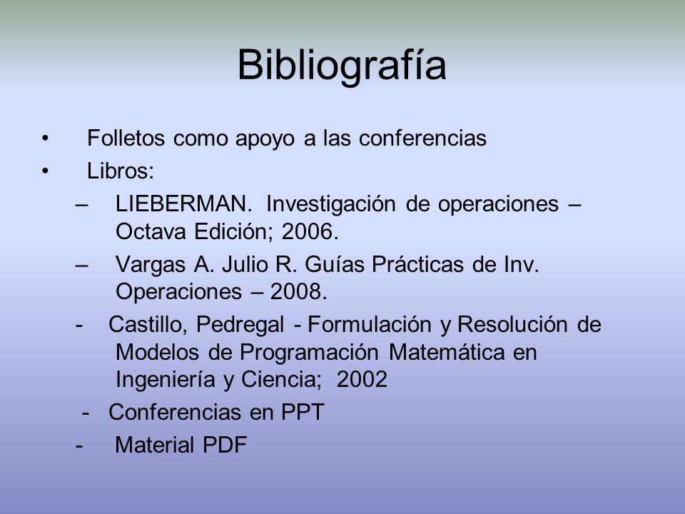 Bibliografía Folletos como apoyo a las conferencias Libros: