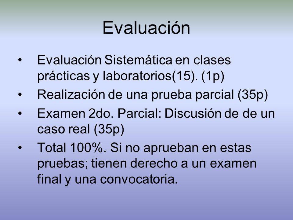 Evaluación Evaluación Sistemática en clases prácticas y laboratorios(15). (1p) Realización de una prueba parcial (35p)