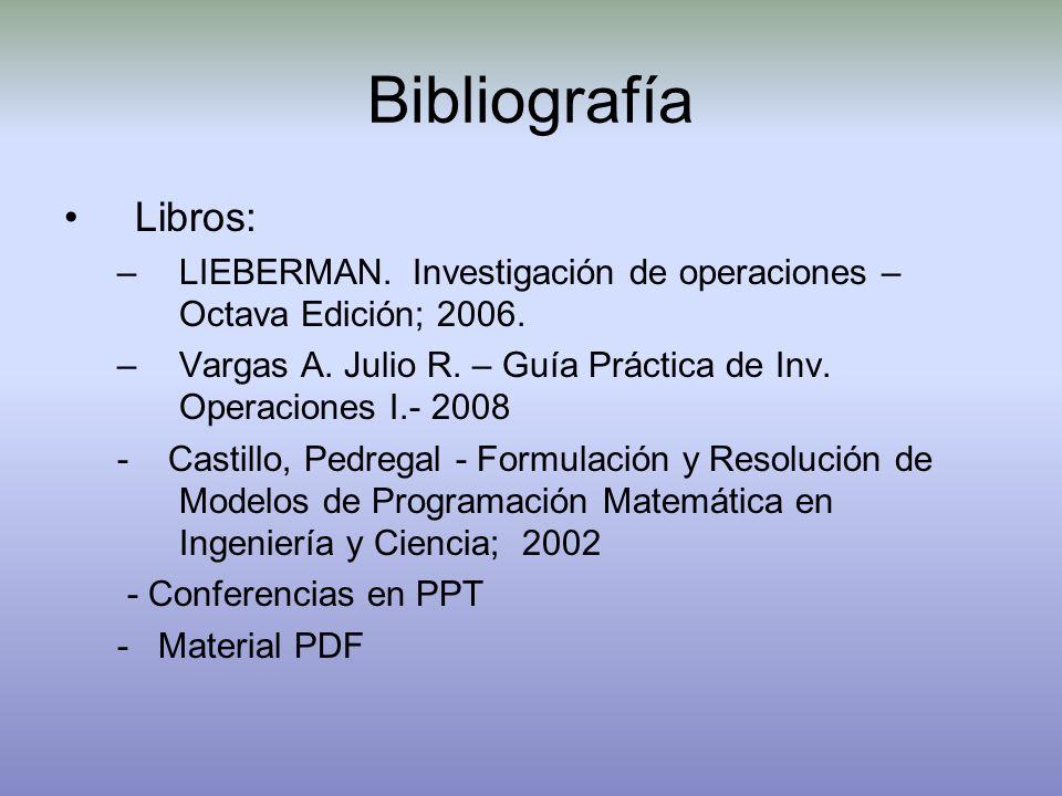 BibliografíaLibros: LIEBERMAN. Investigación de operaciones – Octava Edición; 2006. Vargas A. Julio R. – Guía Práctica de Inv. Operaciones I.- 2008.