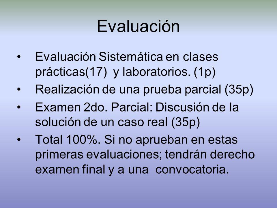 Evaluación Evaluación Sistemática en clases prácticas(17) y laboratorios. (1p) Realización de una prueba parcial (35p)