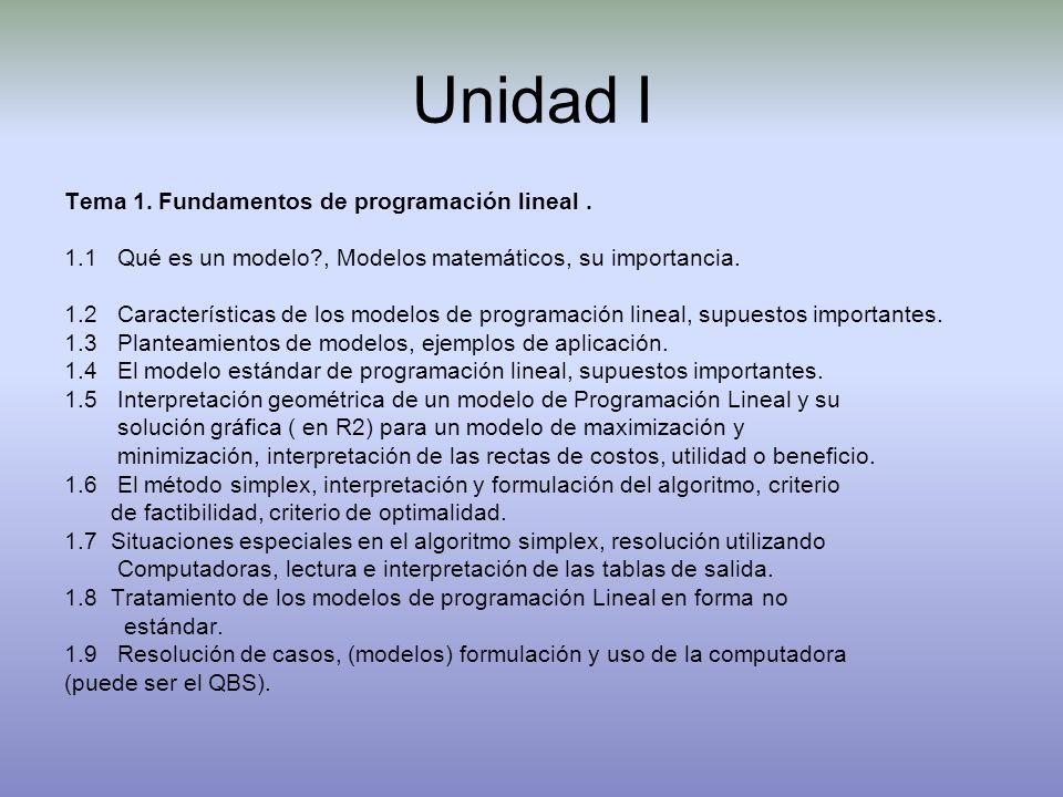 Unidad I Tema 1. Fundamentos de programación lineal .