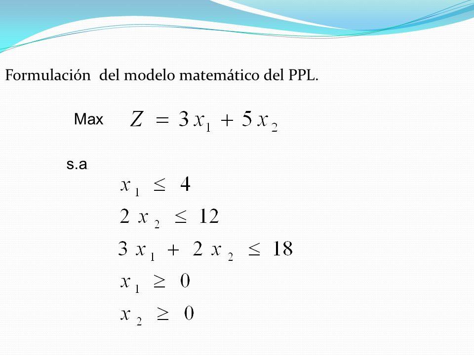 Formulación del modelo matemático del PPL.