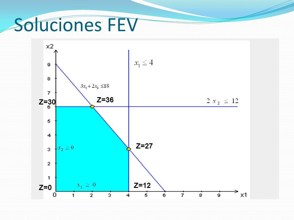 Soluciones FEV Z=36 Z=30 Z=27 Z=12 Z=0