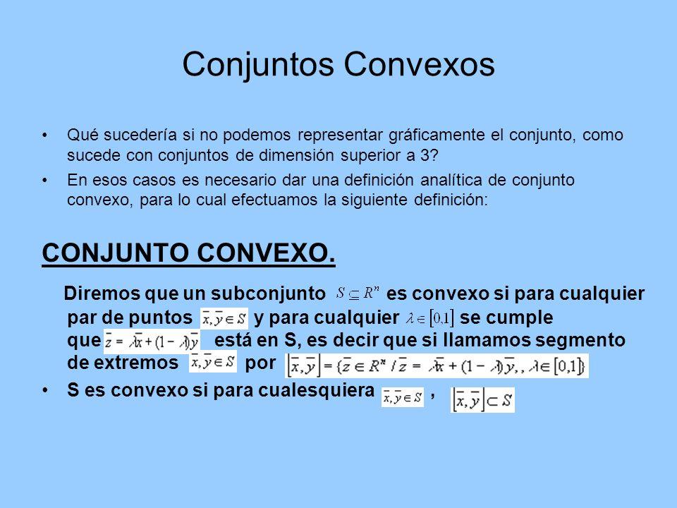 Conjuntos Convexos CONJUNTO CONVEXO.