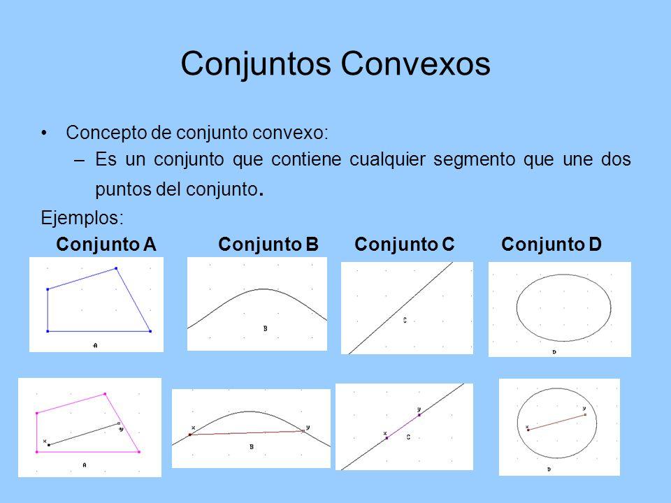 Conjuntos Convexos Concepto de conjunto convexo:
