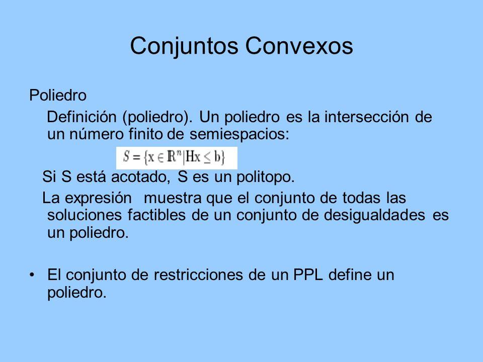 Conjuntos Convexos Poliedro