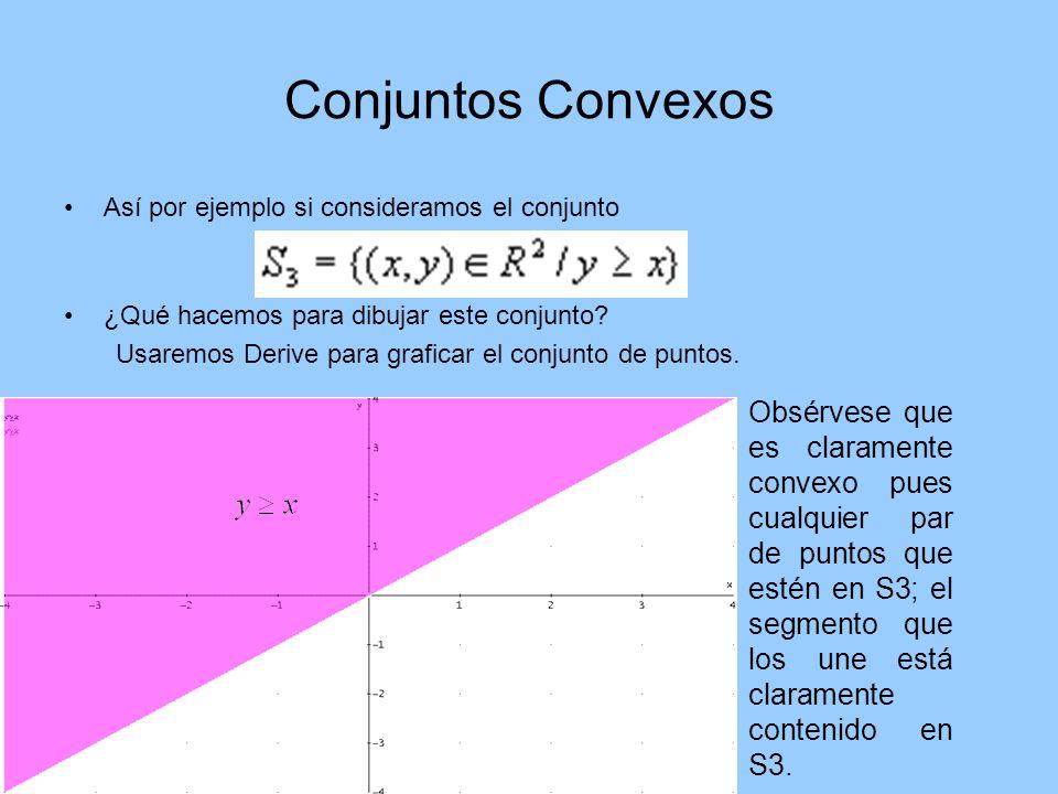 Conjuntos Convexos Así por ejemplo si consideramos el conjunto. ¿Qué hacemos para dibujar este conjunto