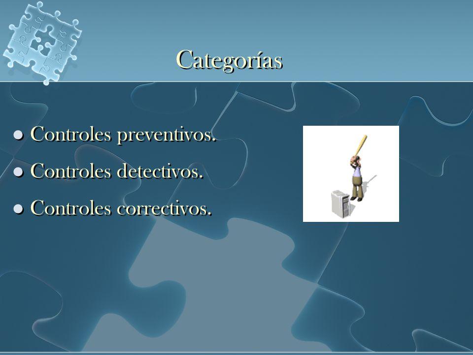 Categorías Controles preventivos. Controles detectivos.