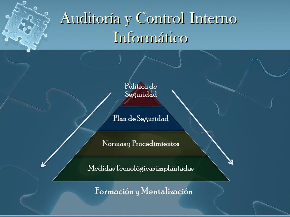 Auditoría y Control Interno Informático