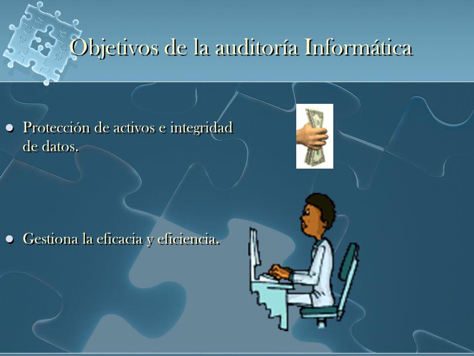 Objetivos de la auditoría Informática