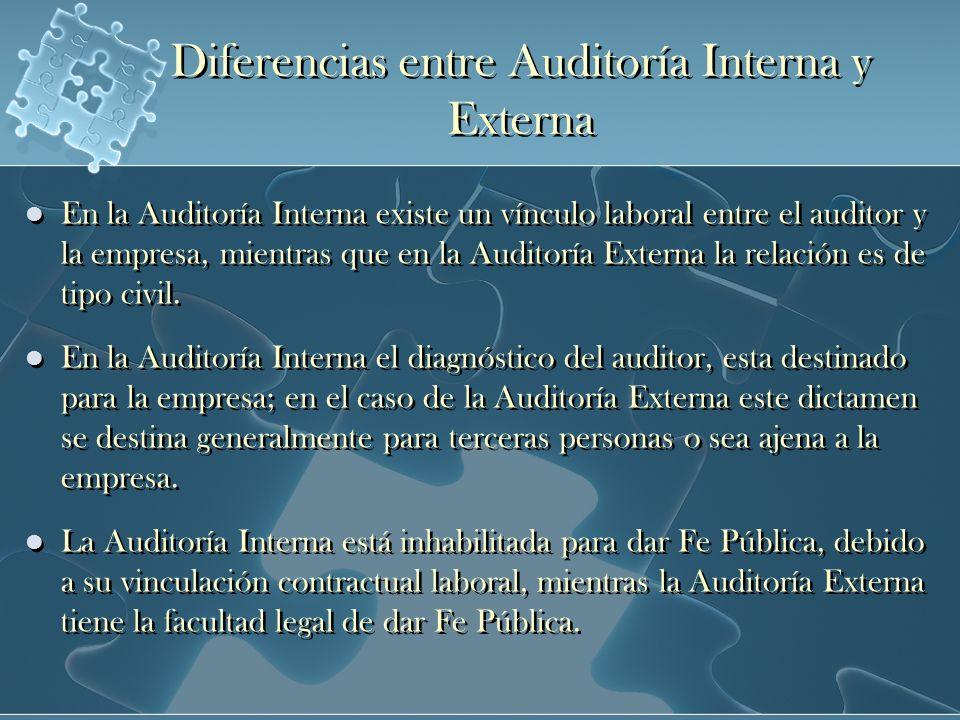 Diferencias entre Auditoría Interna y Externa