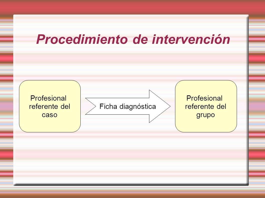 Procedimiento de intervención