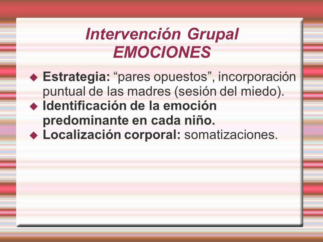 Intervención Grupal EMOCIONES