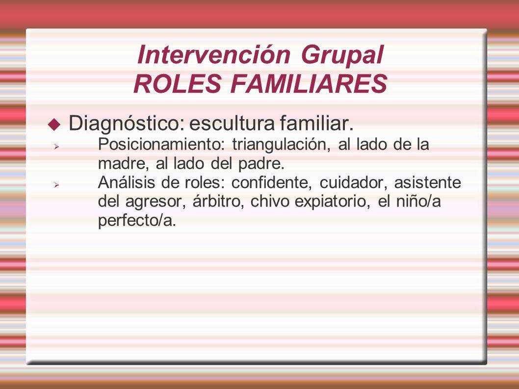 Intervención Grupal ROLES FAMILIARES
