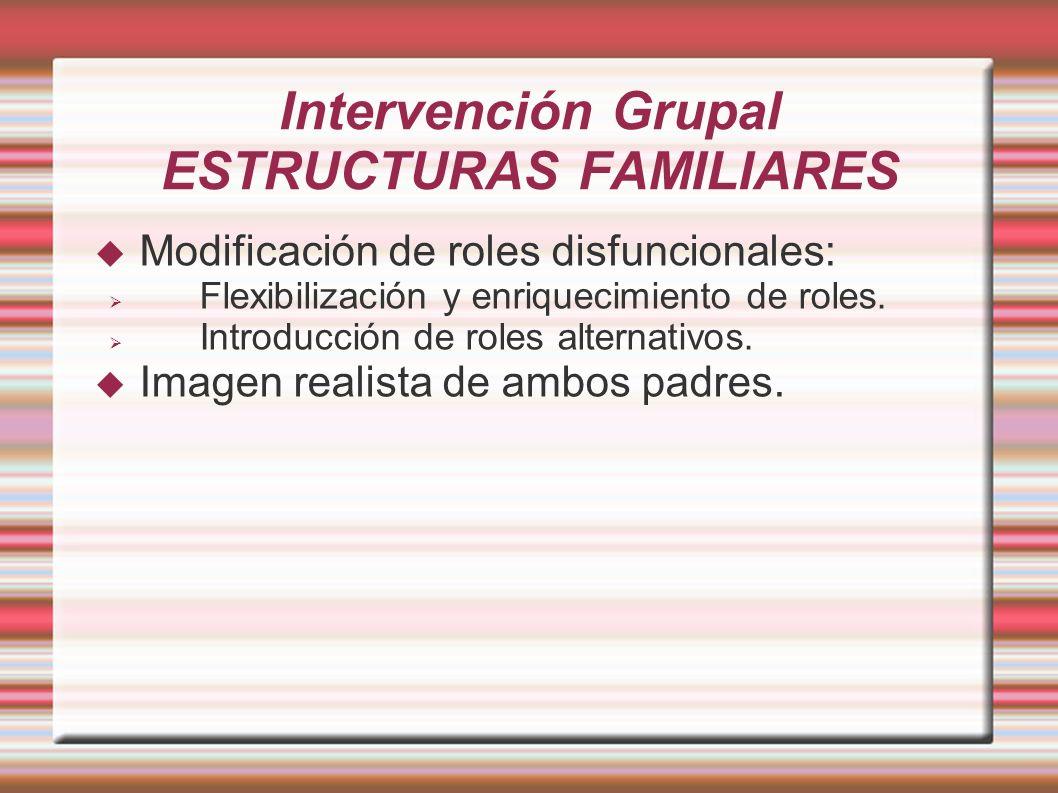 Intervención Grupal ESTRUCTURAS FAMILIARES