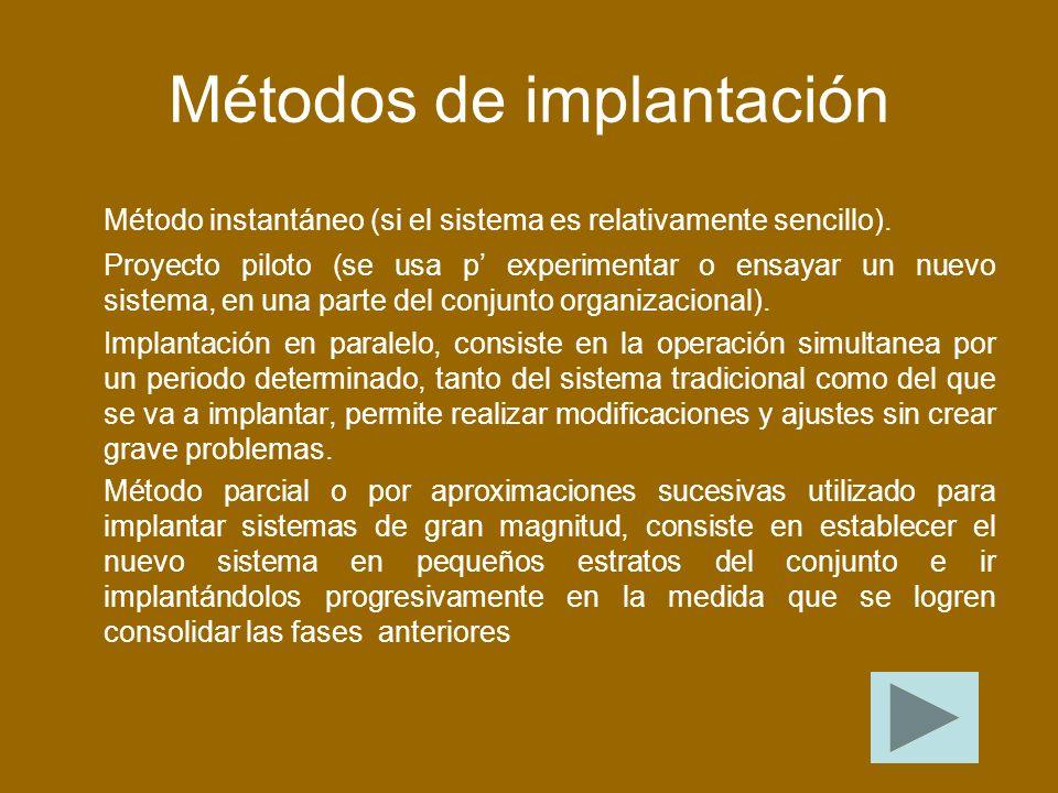Métodos de implantación