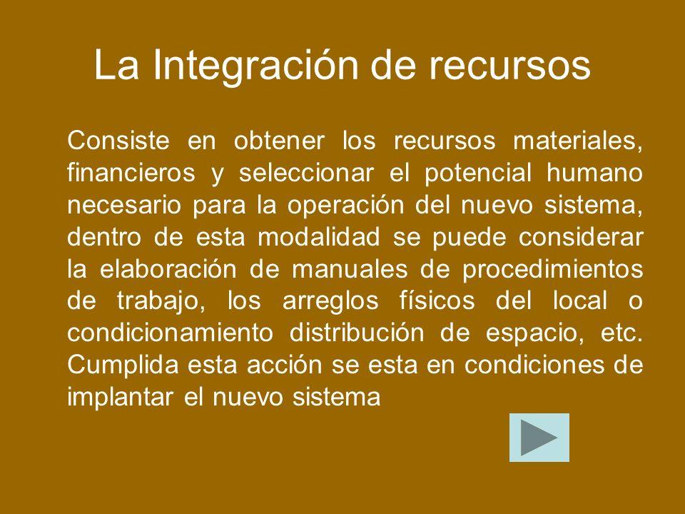 La Integración de recursos