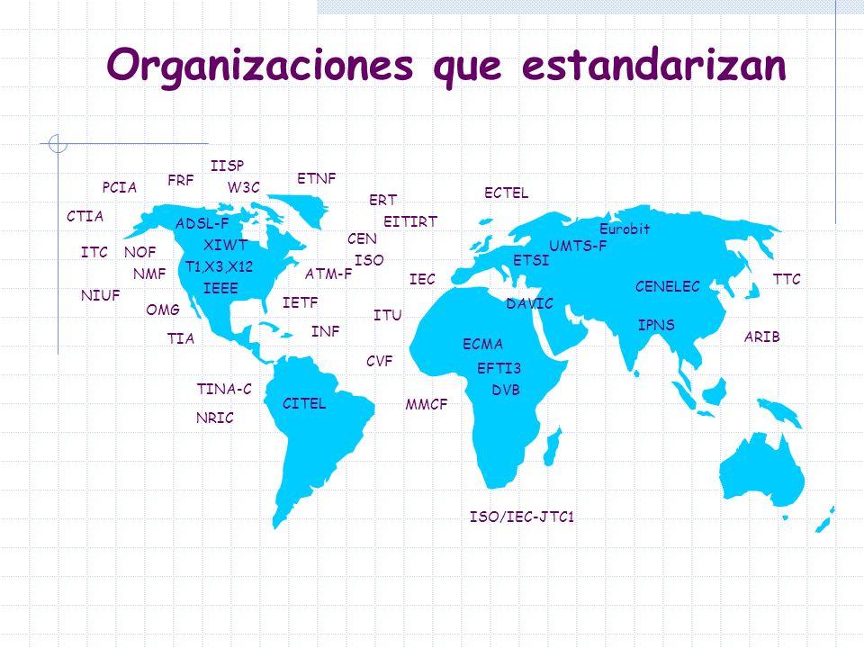 Organizaciones que estandarizan