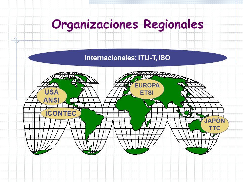 Organizaciones Regionales