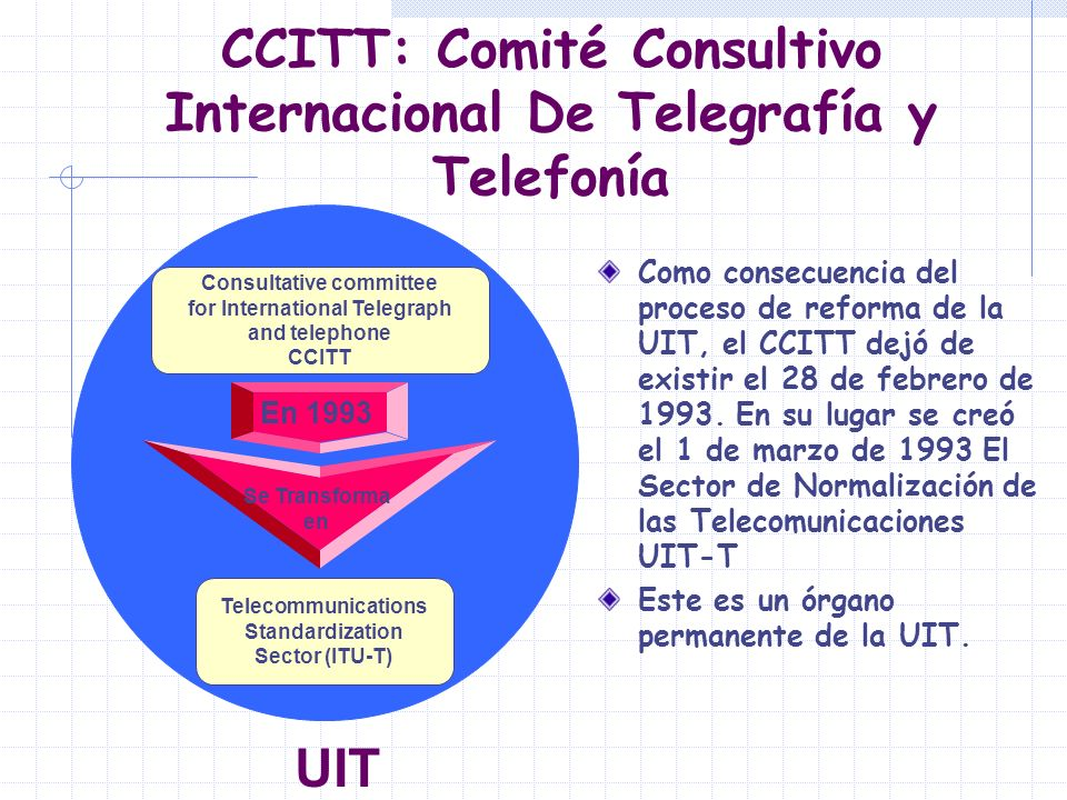 CCITT: Comité Consultivo Internacional De Telegrafía y Telefonía