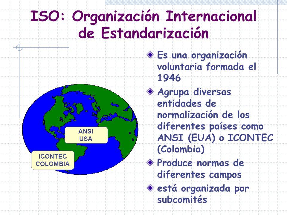 ISO: Organización Internacional de Estandarización