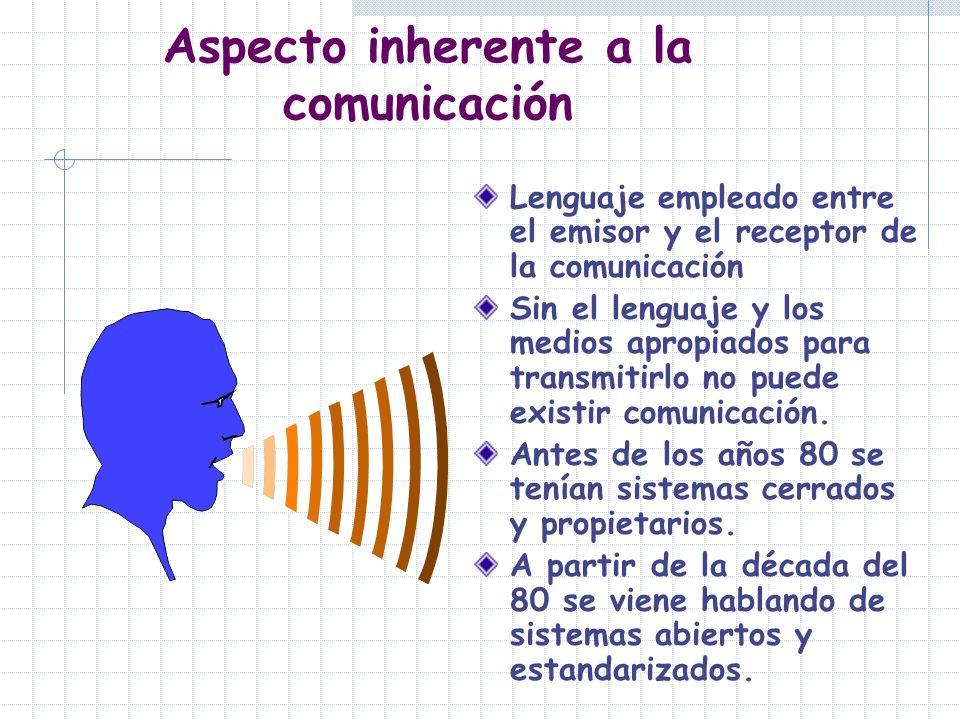 Aspecto inherente a la comunicación