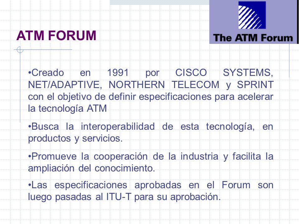 ATM FORUM