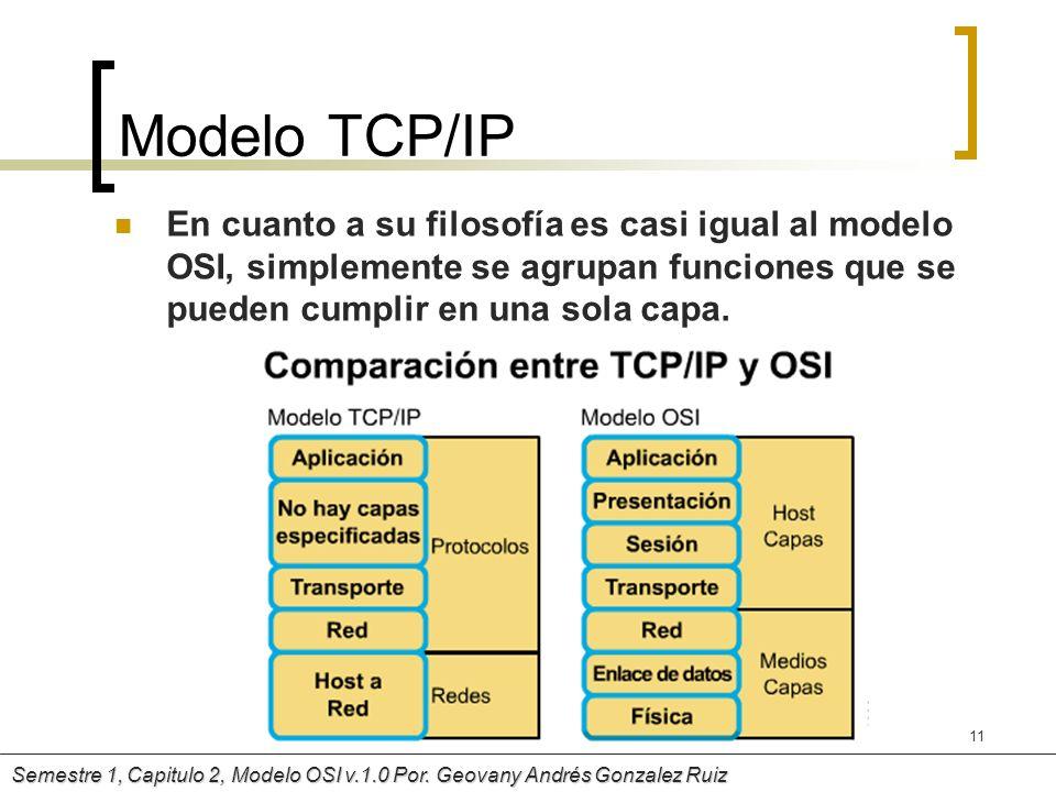 Modelo TCP/IP En cuanto a su filosofía es casi igual al modelo OSI, simplemente se agrupan funciones que se pueden cumplir en una sola capa.