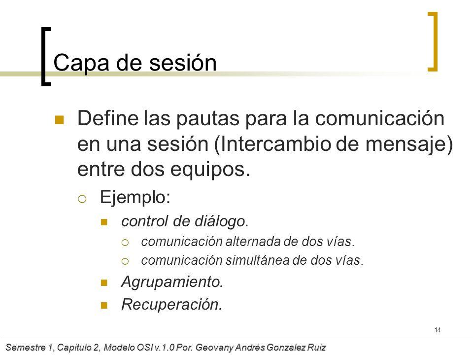 Capa de sesión Define las pautas para la comunicación en una sesión (Intercambio de mensaje) entre dos equipos.
