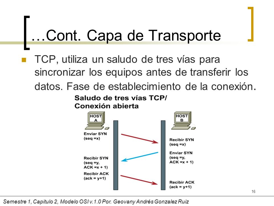 …Cont. Capa de Transporte