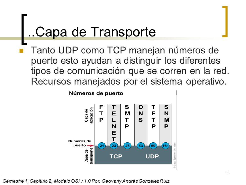 ..Capa de Transporte